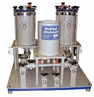 Mefiag® Series 5000/7000/9000-PPQD-SY Horizontal Disc Filtration Systems