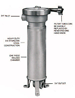 Sethco Stainless Steel Filter Chambers - 2