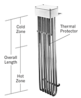 6HS Series, 6 Element Stainless Steel Heaters