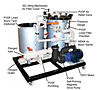 Series 2500/4500/6500/9000-CR Horizontal Disc Filtration Systems - 4